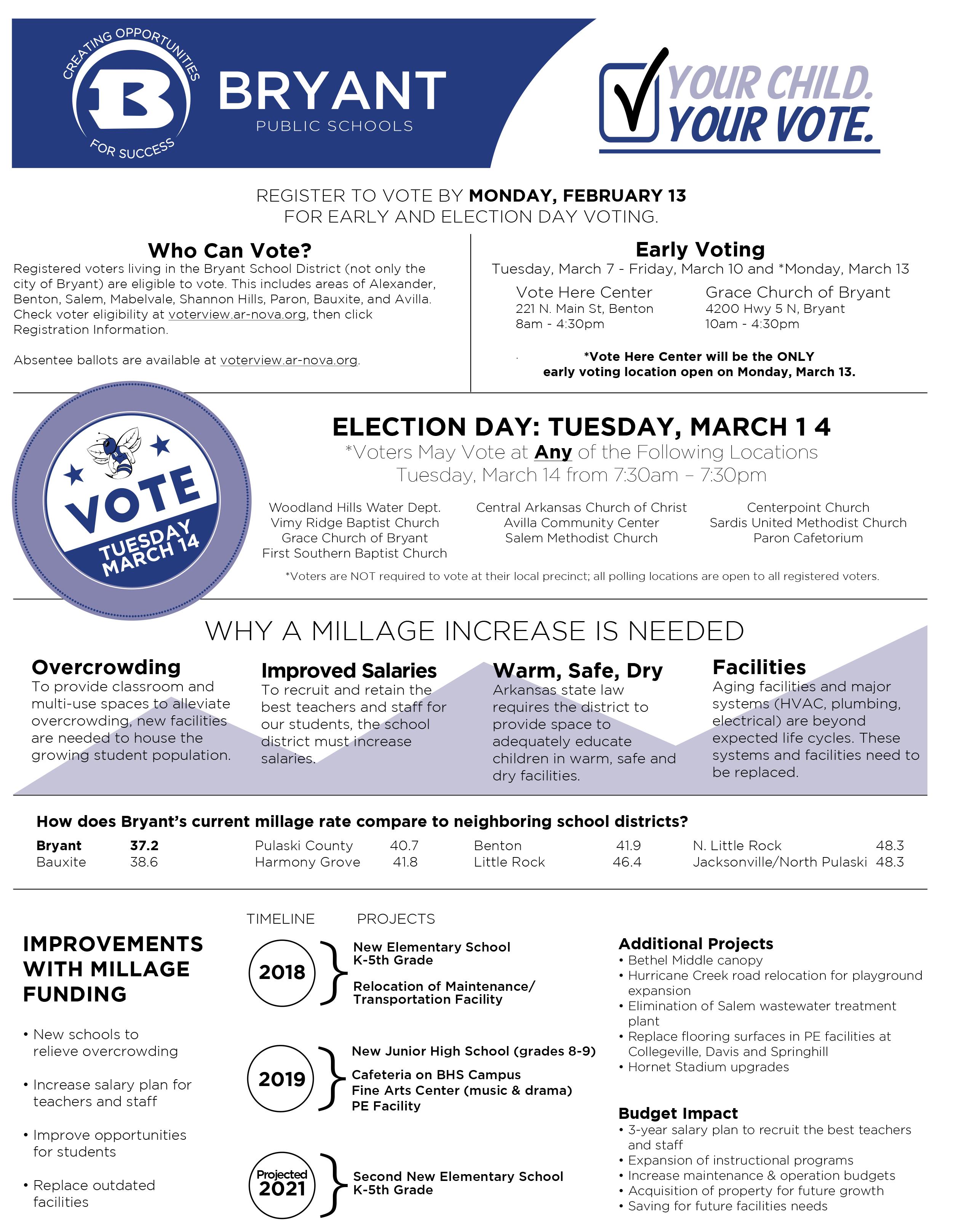 bryant millage voter info flyer 1