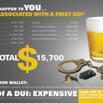 Sheriff's Office Cracking Down on Drunk Driving with DWI Checkpoints