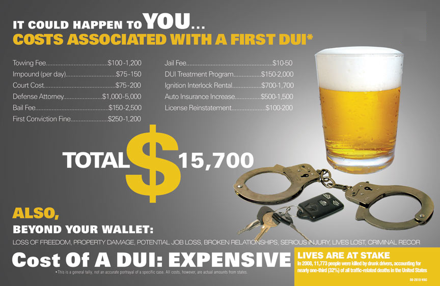 Sheriff's Office Cracking Down on Drunk Driving with DWI ...