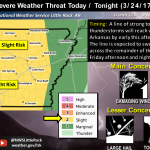 Severe Weather Predicted Friday for Arkansas