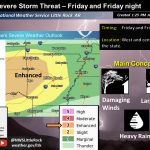 Damaging Winds, Hail, Heavy Rain Predicted Friday & Friday Night