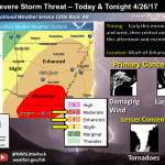 Severe Storm with Tornado Watch to Hit Central Arkansas Wednesday Afternoon