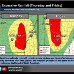 Expect Rain, Flash Flood Watches Through Friday Morning