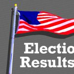 2018 Election Night Results for Saline County